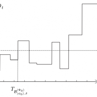 Markov chains for error accumulation in quantum circuits