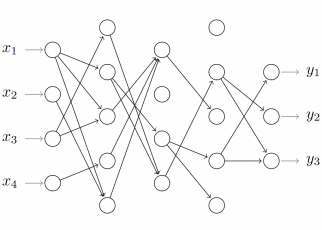 Example random neural network when using Dropconnect